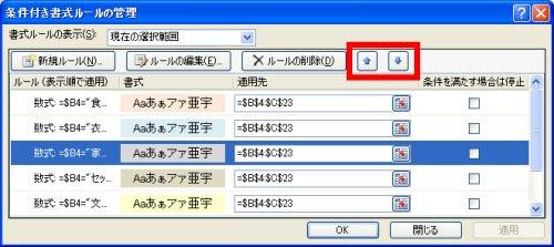 図表7 「条件付き書式ルールの管理」ダイアログボックス。ルールの順序を変える場合は、ルールを選択後、矢印ボタン(赤い囲み)をクリックする。