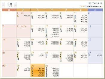図2 取引カレンダー
