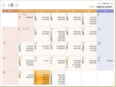 図表4 スケジュール帳のような取引カレンダーの画面