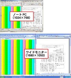 図表2 2つのソフトを表示した例